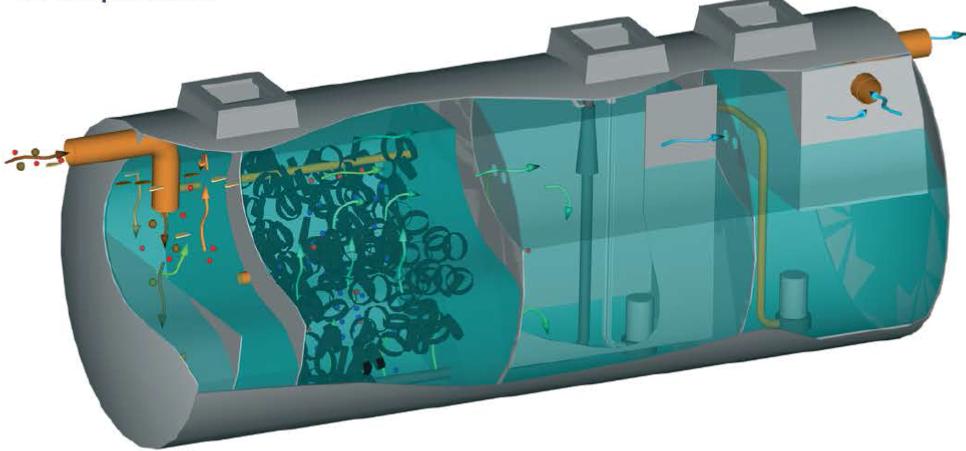 Recicladora combinada con tratamiento Biologico